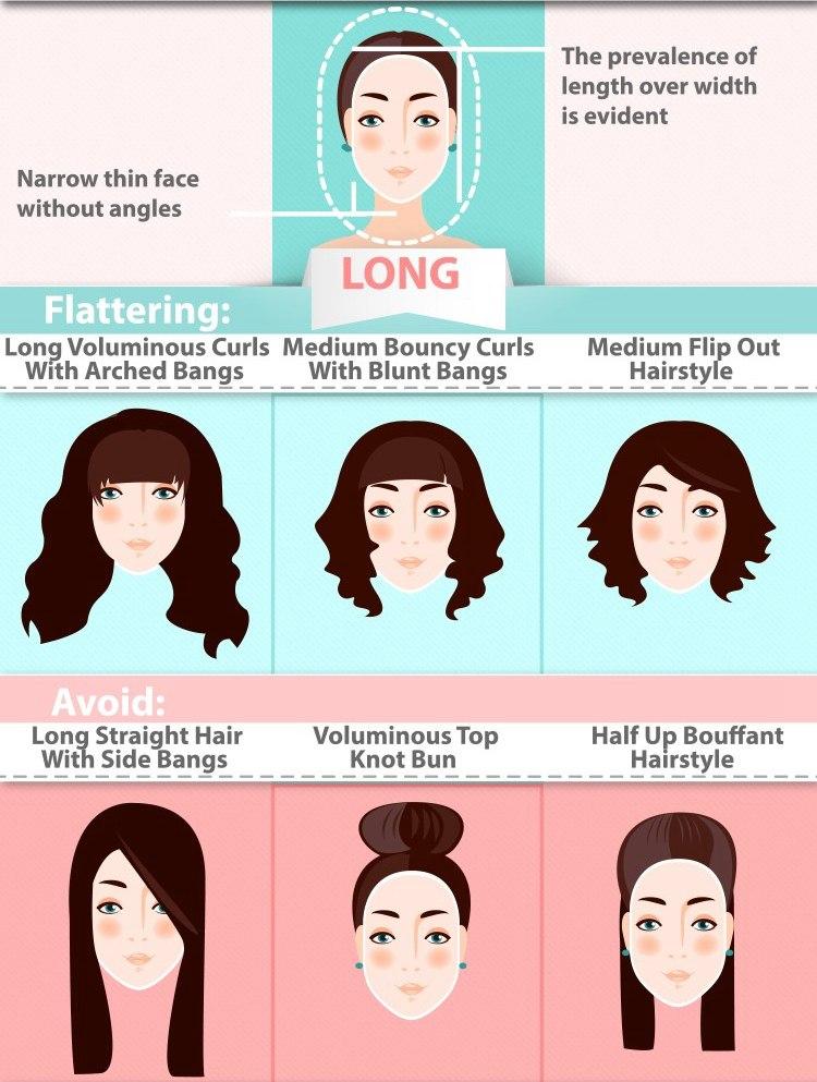 Как подобрать прическу к разным типам лица