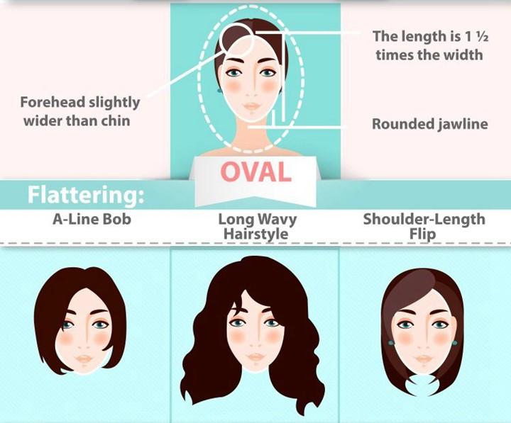 Какую выбрать причёску для овального лица
